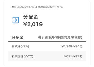 ウェルスナビ 分配金 ¥2019