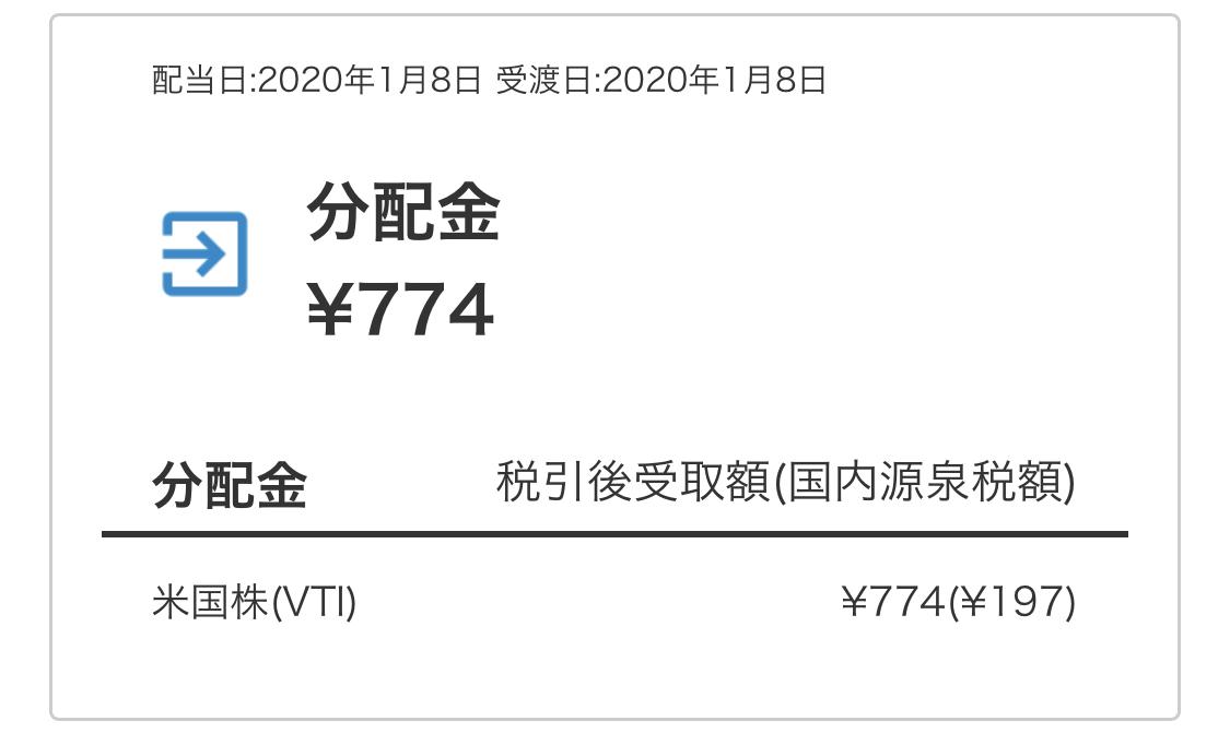 ウェルスナビ  分配金 ¥774