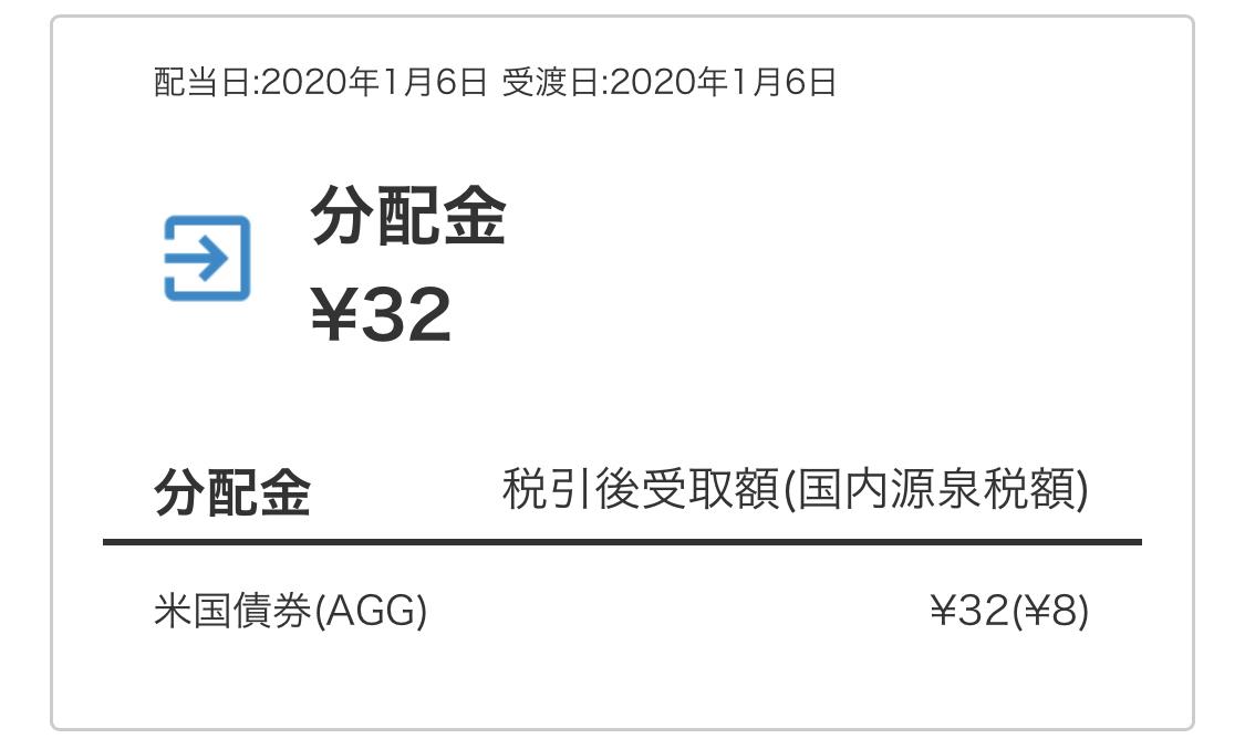 ウェルスナビ 分配金 ¥32